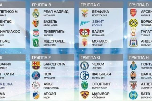 групповой этап лиги европы 2014 2015 таблица ответственности «На